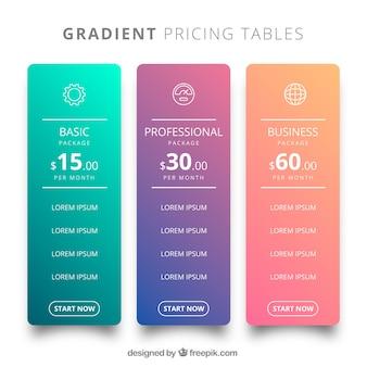 Tabella dei prezzi impostata