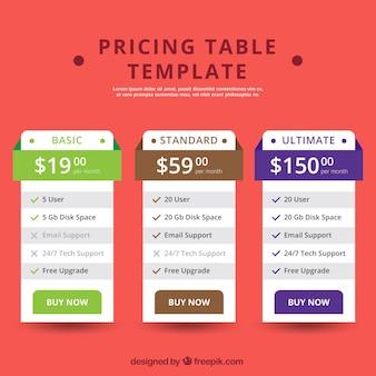 Modello di tabella prezzi in design piatto