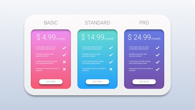 Pricing table template for web