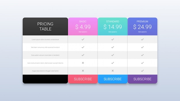Pricing table template on white