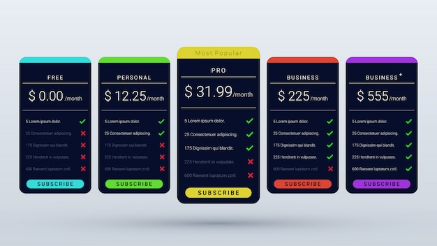Pricing table with dark colour