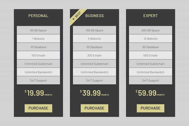 Pricing tables set