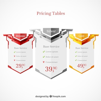 Pricing tables