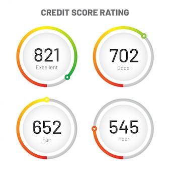 Printcredit score rating concept. loan history meter.