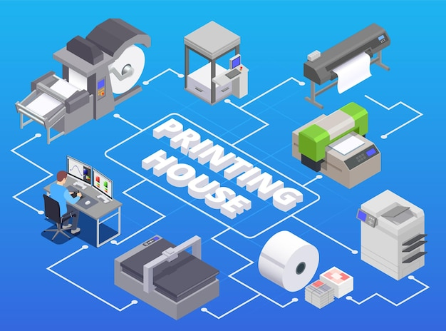Printing house isometric infographic with roll paper plotter scanner rotary printing and multifunctional equipment