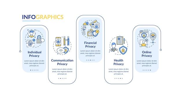 プライバシーの種類のインフォグラフィックテンプレート。金融およびオンラインのプライバシー。プレゼンテーション要素。ステップによるデータの視覚化。プロセスタイムラインチャート。線形アイコンを使用したワークフローのレイアウト