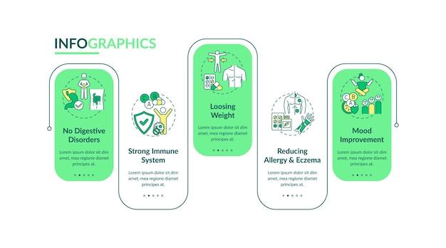 Инфографический шаблон преимущества пробиотиков