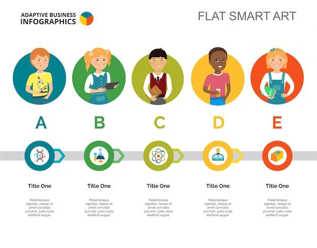 5つの要素のテンプレートによるプロセスチャート