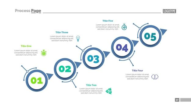 5つのステップテンプレートを持つプロセスチャート