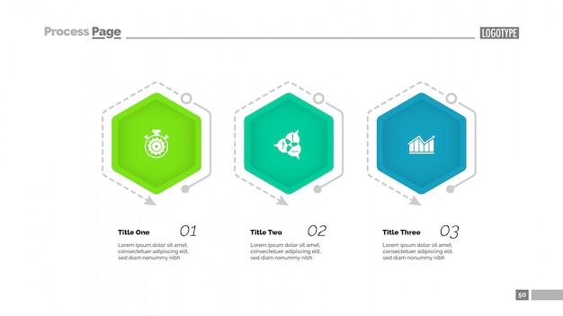 3つの要素を持つプロセスチャートテンプレート