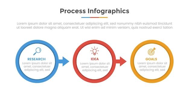 3つのリストポイントと円の形のタイムラインでインフォグラフィックを処理します
