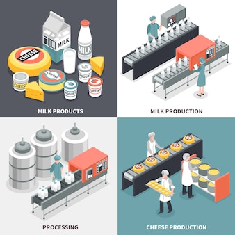 Process of milk and cheese production and factory workers design concept