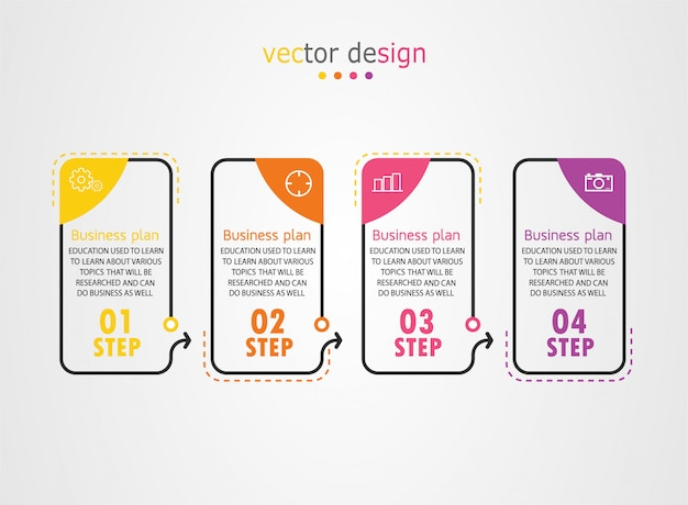 Process of the presentation, layout, banner, data graph.