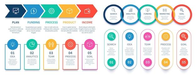 プロセスステップのインフォグラフィックチャート