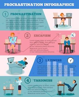 Прокрастинация на рабочем месте типы знаков и советы по уходу 4 мультяшных баннера, инфографический плакат с персонажами, векторная иллюстрация