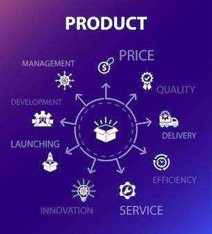 製品コンセプトテンプレート。モダンなデザインスタイル。価格、品質、納期、開発などのアイコンが含まれています