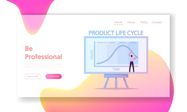 Product life cycle marketing strategy, analytics landing page template