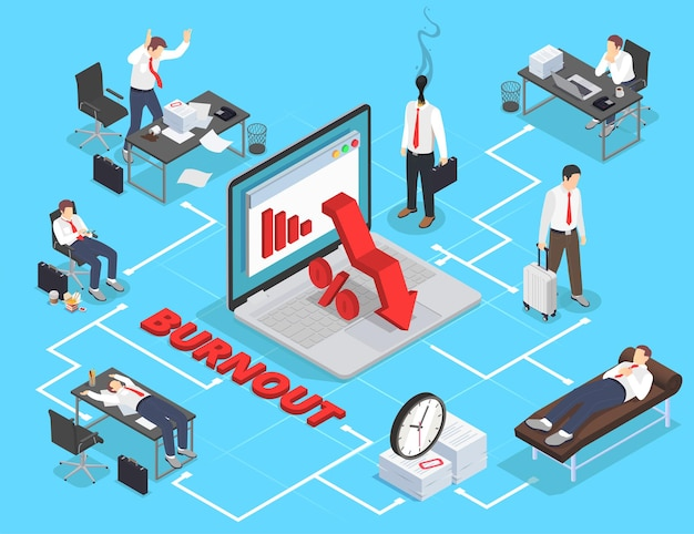 Professional burnout depression frustration isometric composition with flowchart of editable text and isolated mad worker elements