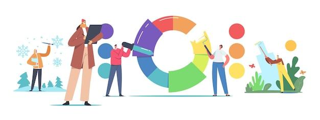 Профессиональные дизайнерские персонажи мужского и женского пола, работающие с колесом цветовой палитры. выбирайте цвета и оттенки для дизайн-проекта, ремонта домашнего интерьера, рисования. мультфильм люди векторные иллюстрации