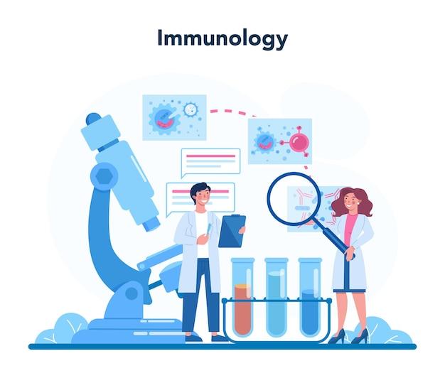 Professional immunologist. idea of healthcare, virus prevention.