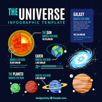 Professional infographic about the universe