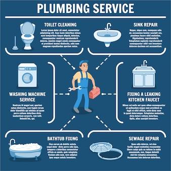 Professional plumber repairs plumbing with tools.