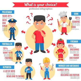 Professions kids infographics