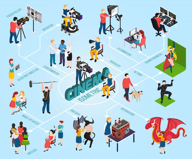 Professions of people in cinema isometric flowchart on blue