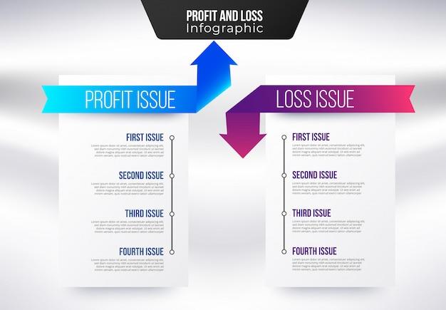 손익 인포 그래픽 템플릿입니다. 간단한 비즈니스 프레젠테이션 손익 문제.