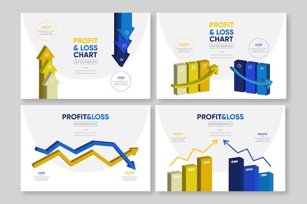 Инфографический шаблон о прибылях и убытках
