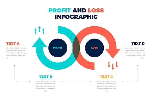 Прибыль и убыток инфографики