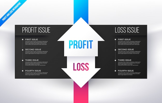 Profit and loss infographic template. simple business presentation profit and loss issue.