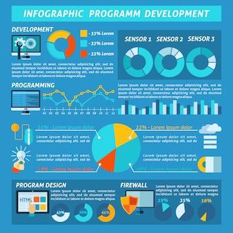 プログラム開発のインフォグラフィック
