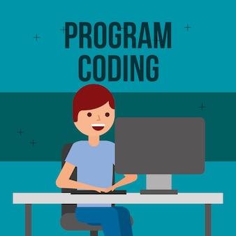 Programmer work computer at desk program coding