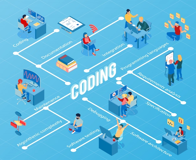 Программисты во время сопровождения отладки кода и тестирования программного обеспечения изометрической блок-схемы на синем