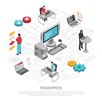Programmers work isometric template
