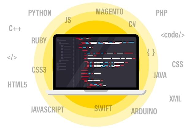 ラップトップコンピューターでのプログラミングとコーディング。最高のプログラミング言語、フラットなwebバナー。ソフトウェアのコーディング、テスト、デバッグ。アプリの開発、作成。画面上のプログラミング言語とプログラムコード