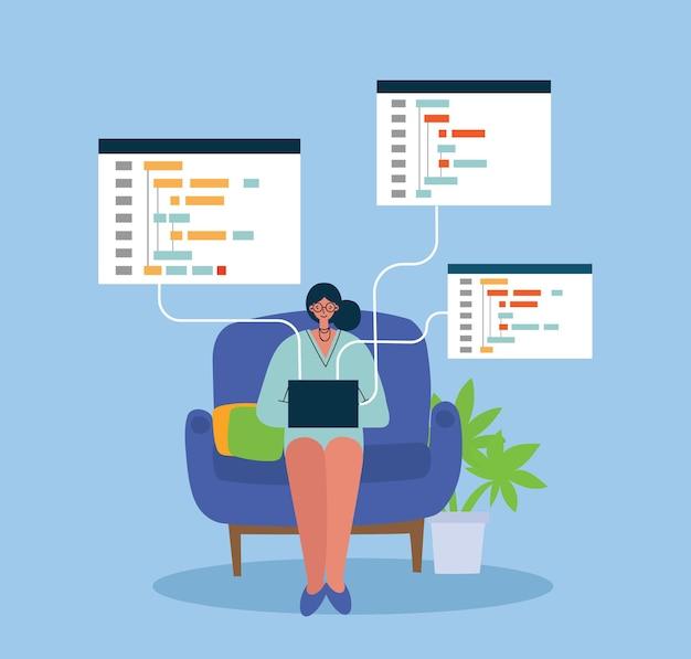 プログラミングとコーディング、ウェブサイト開発、ウェブデザイン。