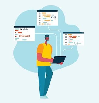 Programming and coding, website development