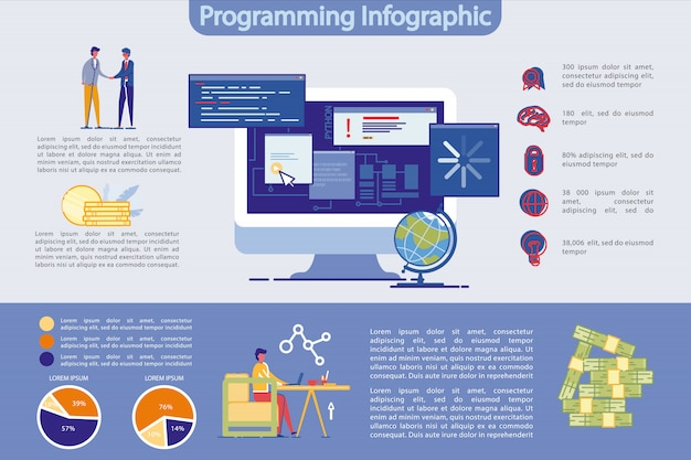Programming and high technology infographic set.