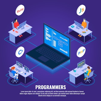 Programming isometric web banner template. coding languages, software development tools courses 3d concept illustration for social media post. programmers, developers and coders team