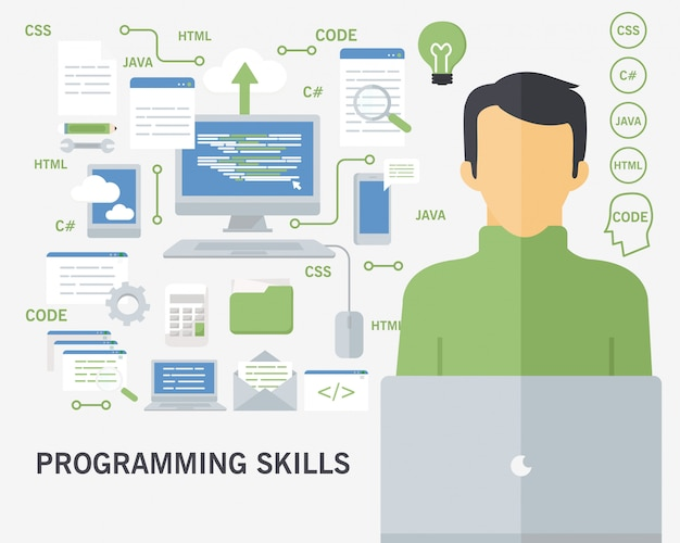 Programming skills concept background
