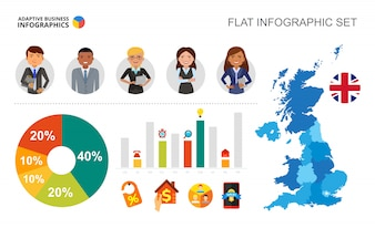 Progress review bar and pie charts template for presentation