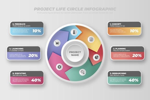 プロジェクトライフサイクルのフラットデザイン