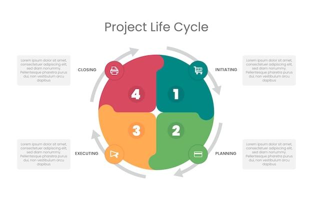 Ciclo di vita del progetto in design piatto