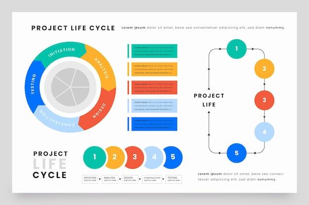 フラットデザインのプロジェクトライフサイクル