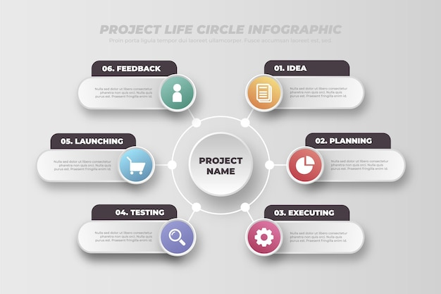 Project life cycle infographics flat design