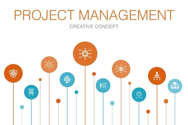 Управление проектами инфографика 10 шагов кругового дизайна. презентация проекта, встреча, рабочий процесс, простые значки управления рисками