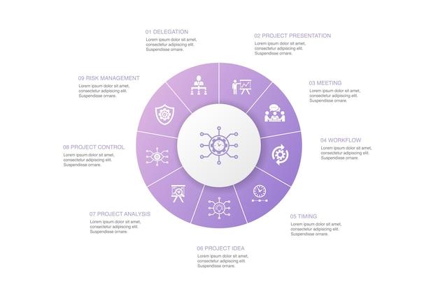 Управление проектами инфографика 10 шагов кругового дизайна