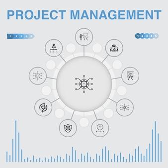 Инфографика управления проектами с иконами. содержит такие значки, как презентация проекта, встреча, рабочий процесс, управление рисками.